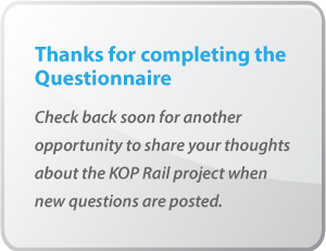 Thank you for completing the Questionnaire