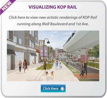 Artisitc Renderings os the KOP Rail running along Mall Boulevard and 1st Ave.